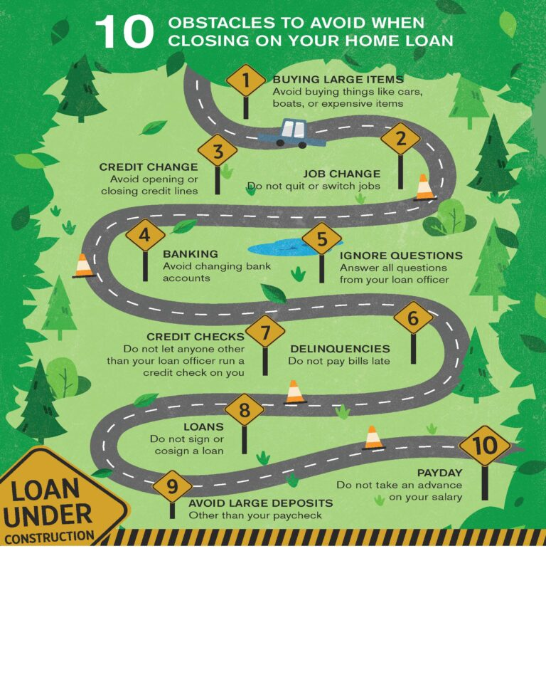 10 Obstacles to Avoid when Closing on Your Home Loan
